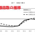 6/19 朝の経済ニュース・消費者物価指数